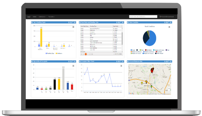 Interactive Dashboards